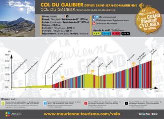 PROFIL / Col du Galibier depuis Saint-Jean