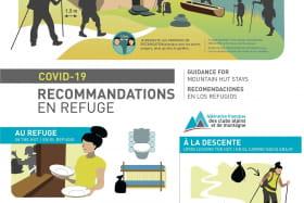 Recommandations en refuge - Covid